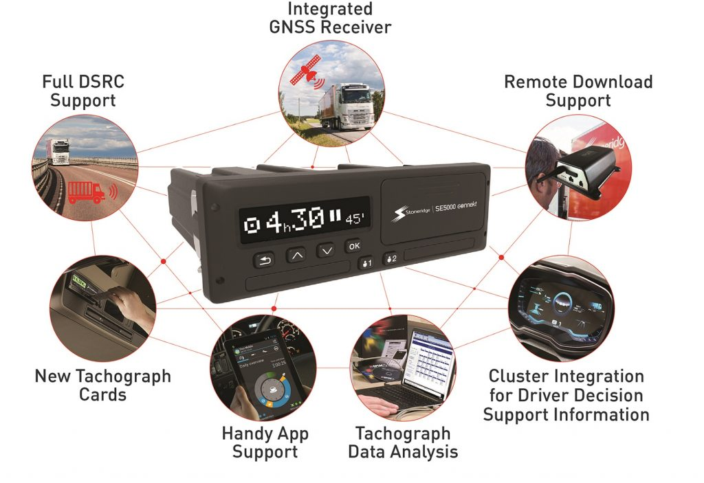 Smart Tachograph System